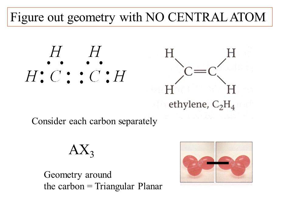 Figure out geometry with NO CENTRAL ATOM Consider each carbon separately AX 3 Geometry around the carbon = Triangular Planar