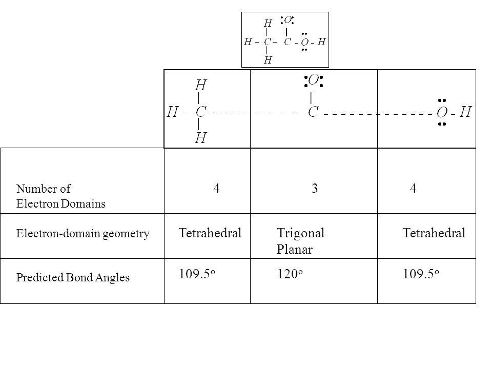 Number of Electron Domains Electron-domain geometry Predicted Bond Angles 434434 TetrahedralTrigonal Tetrahedral Planar 109.5 o 120 o 109.5 o