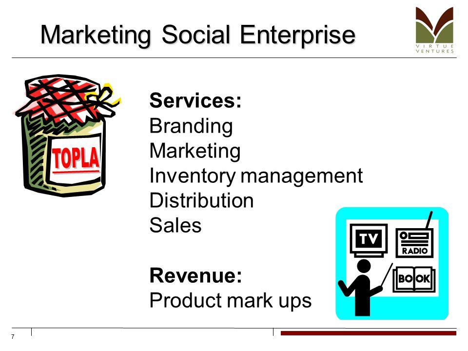 7 Services: Branding Marketing Inventory management Distribution Sales Revenue: Product mark ups Marketing Social Enterprise