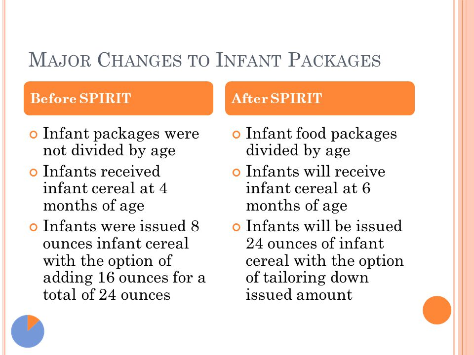 M AJOR C HANGES TO I NFANT P ACKAGES Infant packages were not divided by age Infants received infant cereal at 4 months of age Infants were issued 8 ounces infant cereal with the option of adding 16 ounces for a total of 24 ounces Infant food packages divided by age Infants will receive infant cereal at 6 months of age Infants will be issued 24 ounces of infant cereal with the option of tailoring down issued amount Before SPIRITAfter SPIRIT