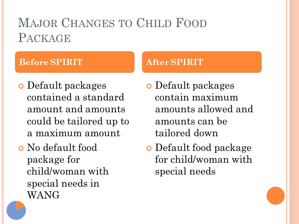 M AJOR C HANGES TO C HILD F OOD P ACKAGE Default packages contained a standard amount and amounts could be tailored up to a maximum amount No default