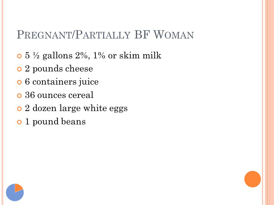 P REGNANT /P ARTIALLY BF W OMAN 5 ½ gallons 2%, 1% or skim milk 2 pounds cheese 6 containers juice 36 ounces cereal 2 dozen large white eggs 1 pound beans