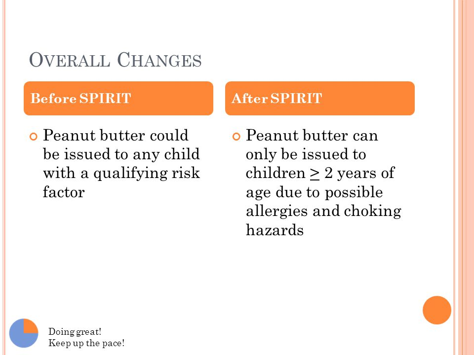 O VERALL C HANGES Peanut butter could be issued to any child with a qualifying risk factor Peanut butter can only be issued to children > 2 years of age due to possible allergies and choking hazards Before SPIRITAfter SPIRIT Doing great.