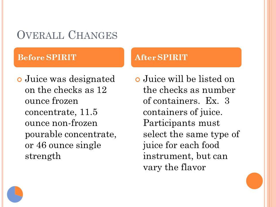 O VERALL C HANGES Juice was designated on the checks as 12 ounce frozen concentrate, 11.5 ounce non-frozen pourable concentrate, or 46 ounce single st