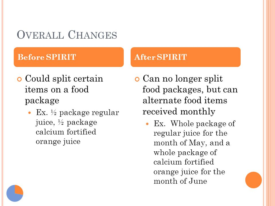 O VERALL C HANGES Could split certain items on a food package Ex. ½ package regular juice, ½ package calcium fortified orange juice Can no longer spli