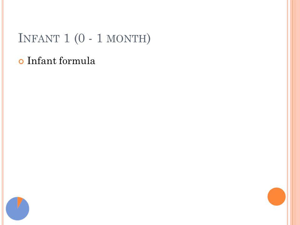 I NFANT 1 (0 - 1 MONTH ) Infant formula