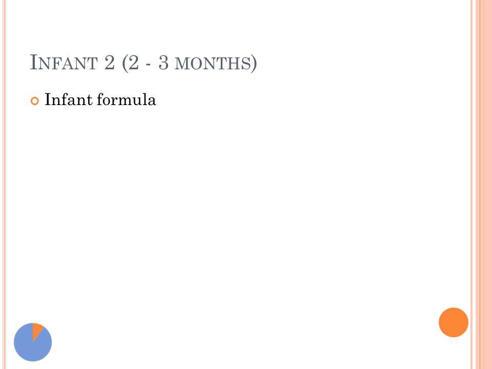 I NFANT 2 (2 - 3 MONTHS ) Infant formula
