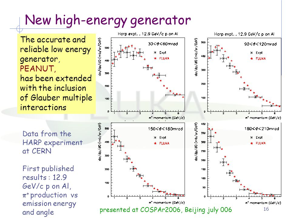 Alfredo Ferrari, Fluka2006.316 New high-energy generator Data from the HARP experiment at CERN First published results : 12.9 GeV/c p on Al,  + production vs emission energy and angle presented at COSPAr2006, Beijing july 006 The accurate and reliable low energy generator, PEANUT, has been extended with the inclusion of Glauber multiple interactions