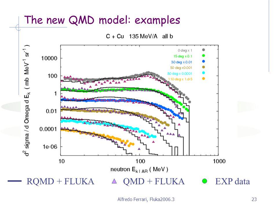 Alfredo Ferrari, Fluka2006.323 The new QMD model: examples QMD + FLUKAEXP dataRQMD + FLUKA
