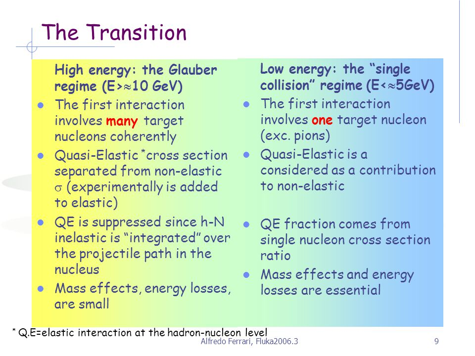 Alfredo Ferrari, Fluka2006.39 The Transition High energy: the Glauber regime (E>  10 GeV) The first interaction involves many target nucleons coherently Quasi-Elastic * cross section separated from non-elastic  (experimentally is added to elastic) QE is suppressed since h-N inelastic is integrated over the projectile path in the nucleus Mass effects, energy losses, are small Low energy: the single collision regime (E<  5GeV) The first interaction involves one target nucleon (exc.