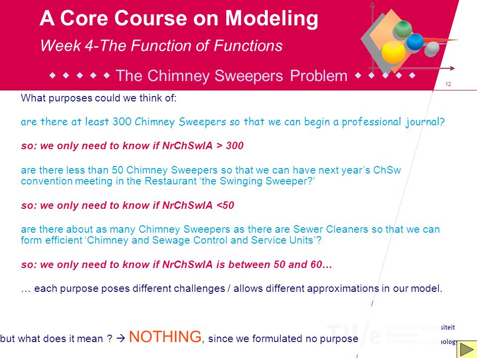 12 A Core Course on Modeling but what does it mean ?  NOTHING, since we formulated no purpose What purposes could we think of: are there at least 300