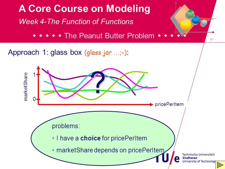 17 A Core Course on Modeling problems: I have a choice for pricePerItem marketShare depends on pricePerItem Approach 1: glass box (glass jar … ;-) : p