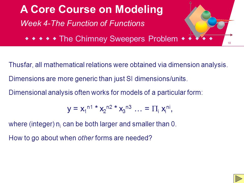 18 A Core Course on Modeling Thusfar, all mathematical relations were obtained via dimension analysis. Dimensions are more generic than just SI dimens