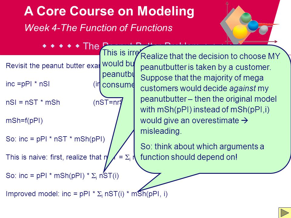 29 A Core Course on Modeling Revisit the peanut butter example: inc =pPI * nSI (inc=income; pPI=pricePerItem; nSI=nrSoldItems) nSI = nST * mSh (nST=nrSoldTotal; mSh=marketShare) mSh=f(pPI) So: inc = pPI * nST * mSh(pPI) This is naive: first, realize that nST =  i nST i, i ranges over customers.