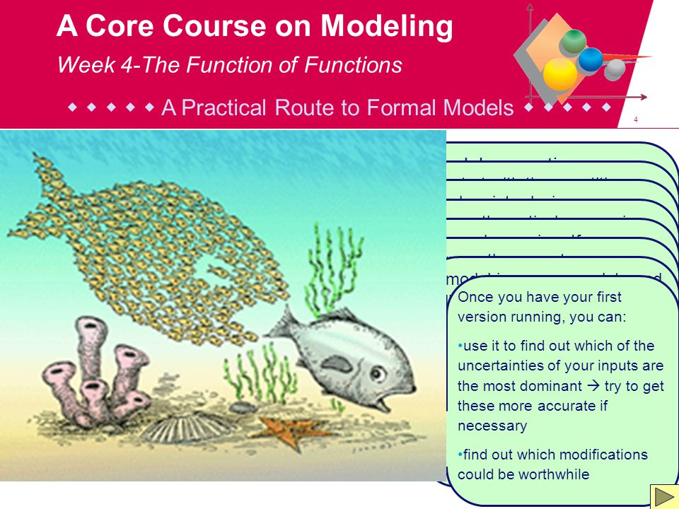 4 A Core Course on Modeling      A Practical Route to Formal Models      Heuristics to arrive at formal expressions: meaningful names chain of dependencies todo-list dimensional analysis wisdom of the crowds two models is better than one model when is a model good enough.
