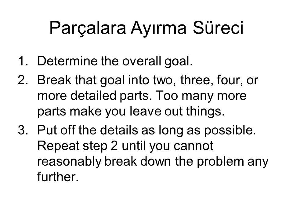 Parçalara Ayırma Süreci 1.Determine the overall goal.