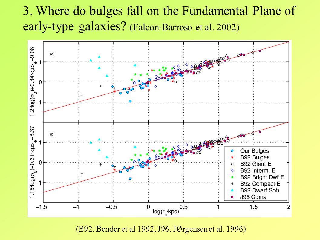 (B92: Bender et al 1992, J96: JØrgensen et al. 1996) 3.