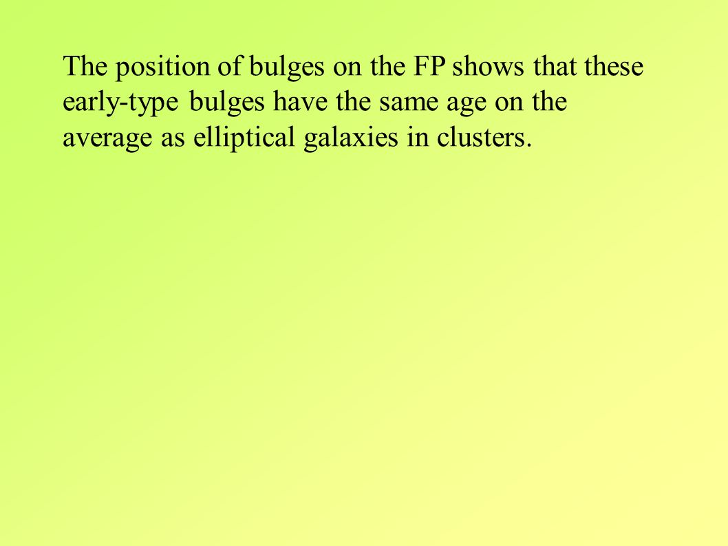 The position of bulges on the FP shows that these early-type bulges have the same age on the average as elliptical galaxies in clusters.
