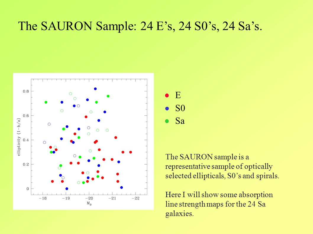 E ● S0 Sa The SAURON Sample: 24 E's, 24 S0's, 24 Sa's.
