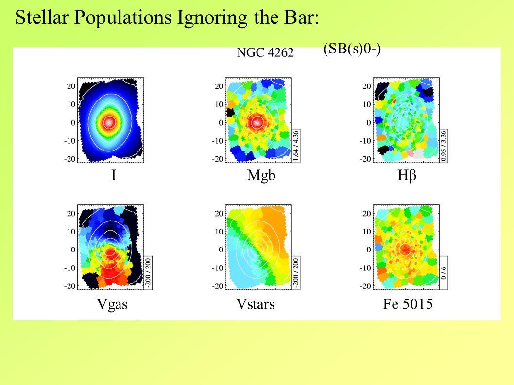 IMgbHβHβ VgasVstarsFe 5015 Stellar Populations Ignoring the Bar: (SB(s)0-)