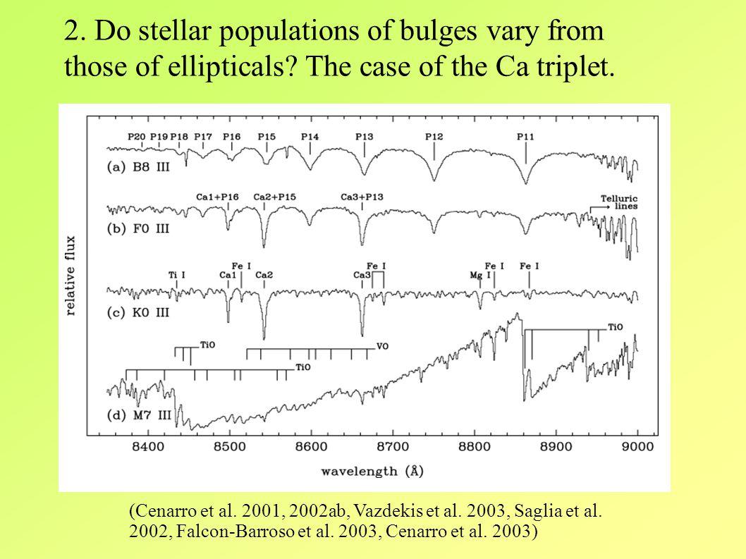 (Cenarro et al. 2001, 2002ab, Vazdekis et al. 2003, Saglia et al.