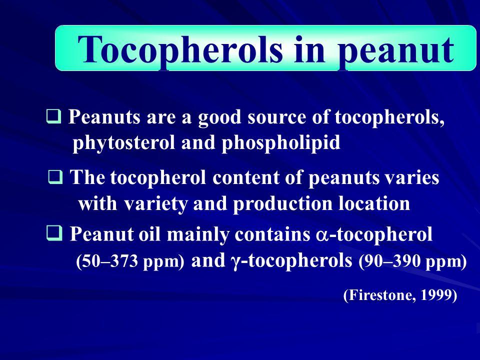  Sturm et al.(1966) determined tocopherol content of peanut oil from 17 varieties.