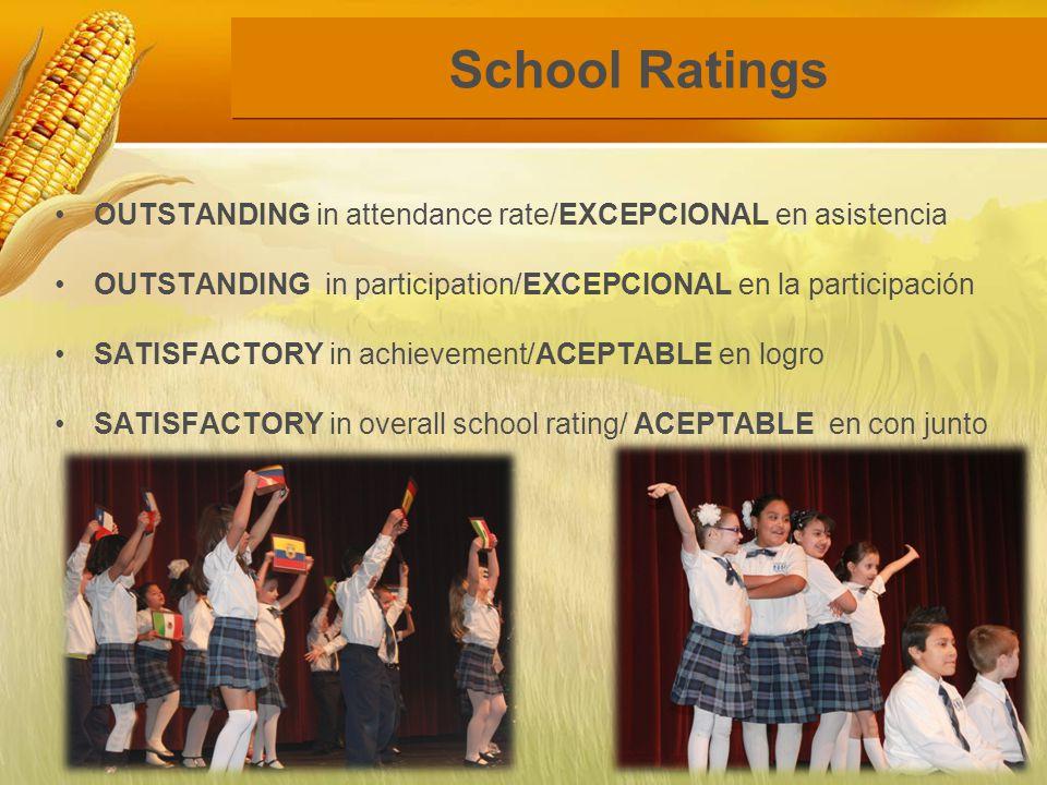 School Ratings OUTSTANDING in attendance rate/EXCEPCIONAL en asistencia OUTSTANDING in participation/EXCEPCIONAL en la participación SATISFACTORY in achievement/ACEPTABLE en logro SATISFACTORY in overall school rating/ ACEPTABLE en con junto