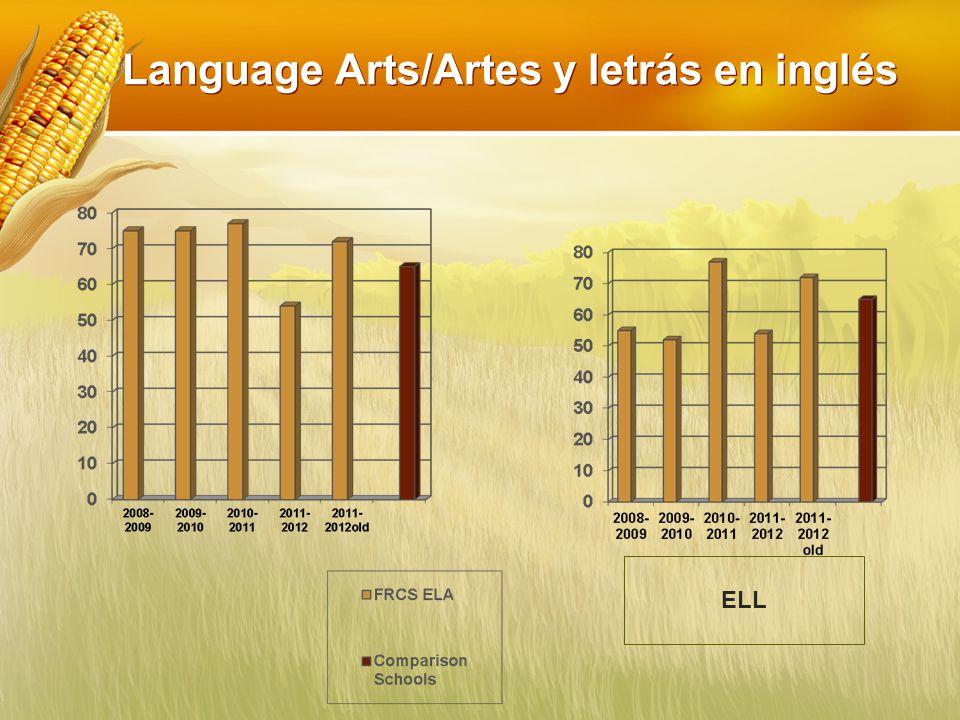 Language Arts/Artes y letrás en inglés ELL