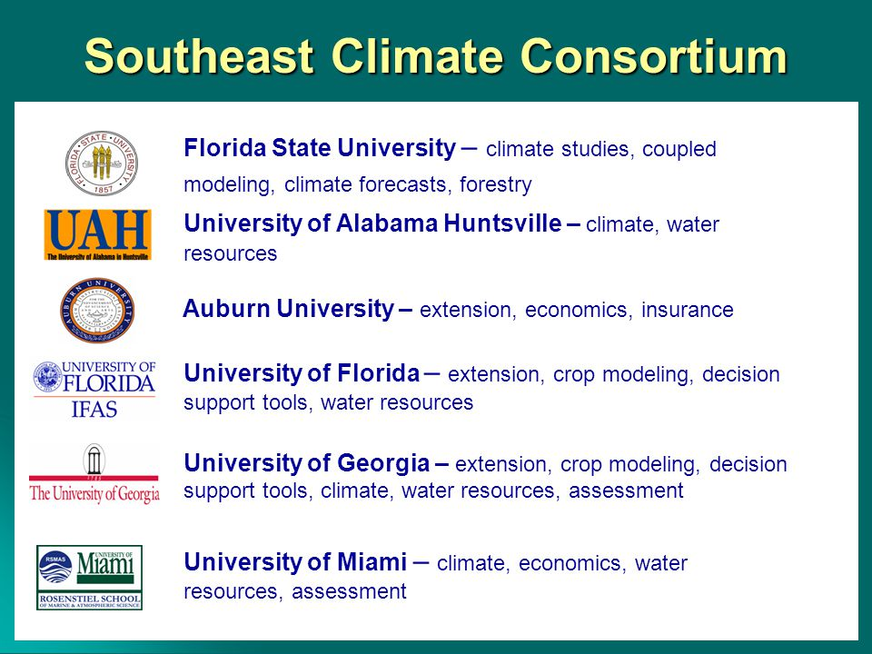 Florida State University – climate studies, coupled modeling, climate forecasts, forestry University of Florida – extension, crop modeling, decision support tools, water resources University of Miami – climate, economics, water resources, assessment University of Georgia – extension, crop modeling, decision support tools, climate, water resources, assessment Auburn University – extension, economics, insurance University of Alabama Huntsville – climate, water resources Southeast Climate Consortium