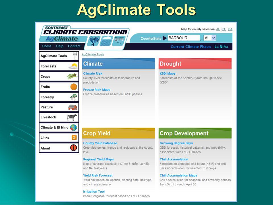 AgClimate Tools