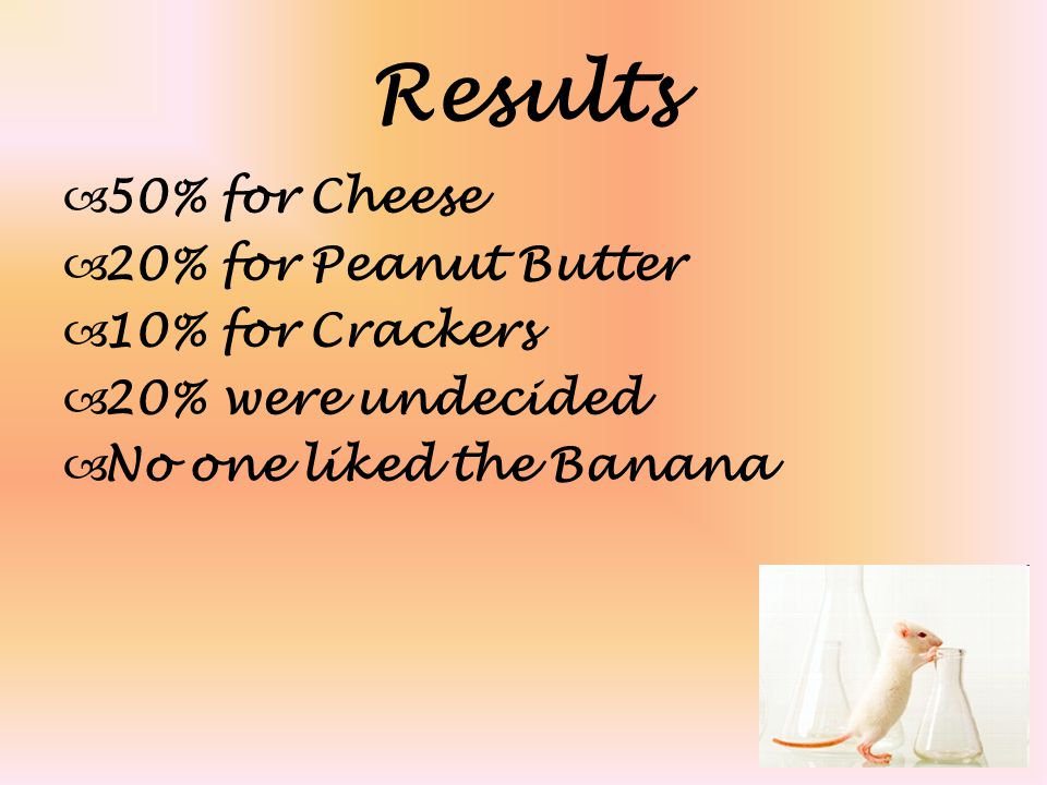 Results  50% for Cheese  20% for Peanut Butter  10% for Crackers  20% were undecided  No one liked the Banana