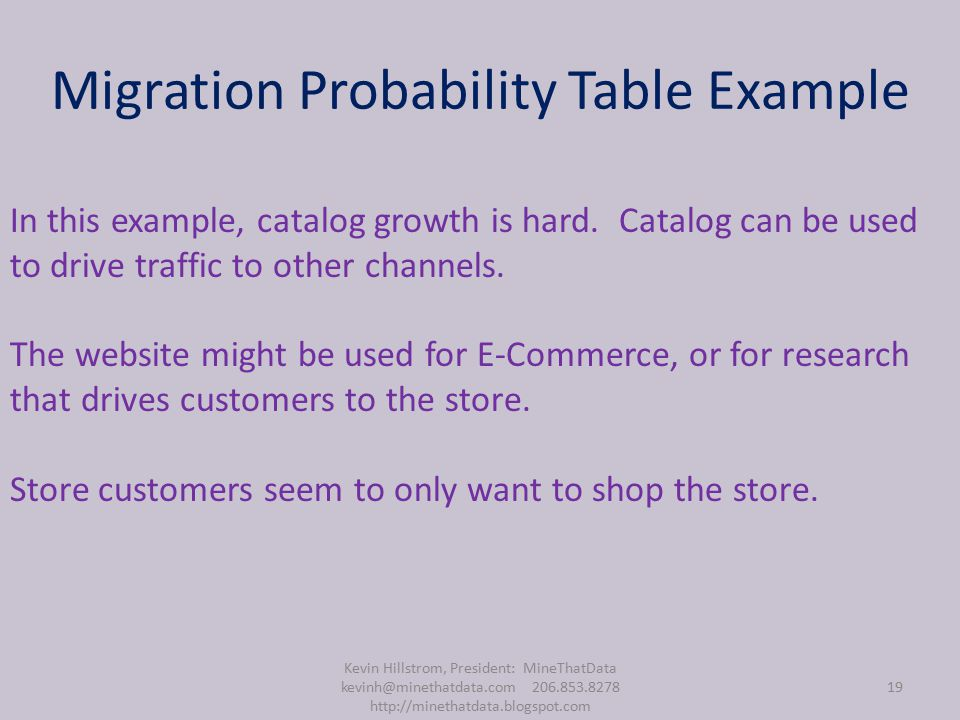 Migration Probability Table Example Kevin Hillstrom, President: MineThatData kevinh@minethatdata.com 206.853.8278 http://minethatdata.blogspot.com 19 In this example, catalog growth is hard.