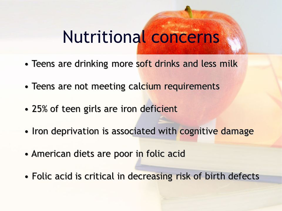 Nutritional concerns Teens are drinking more soft drinks and less milk Teens are drinking more soft drinks and less milk Teens are not meeting calcium
