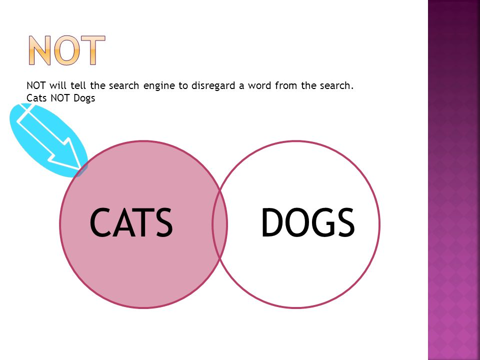 NOT will tell the search engine to disregard a word from the search. Cats NOT Dogs CATSDOGS