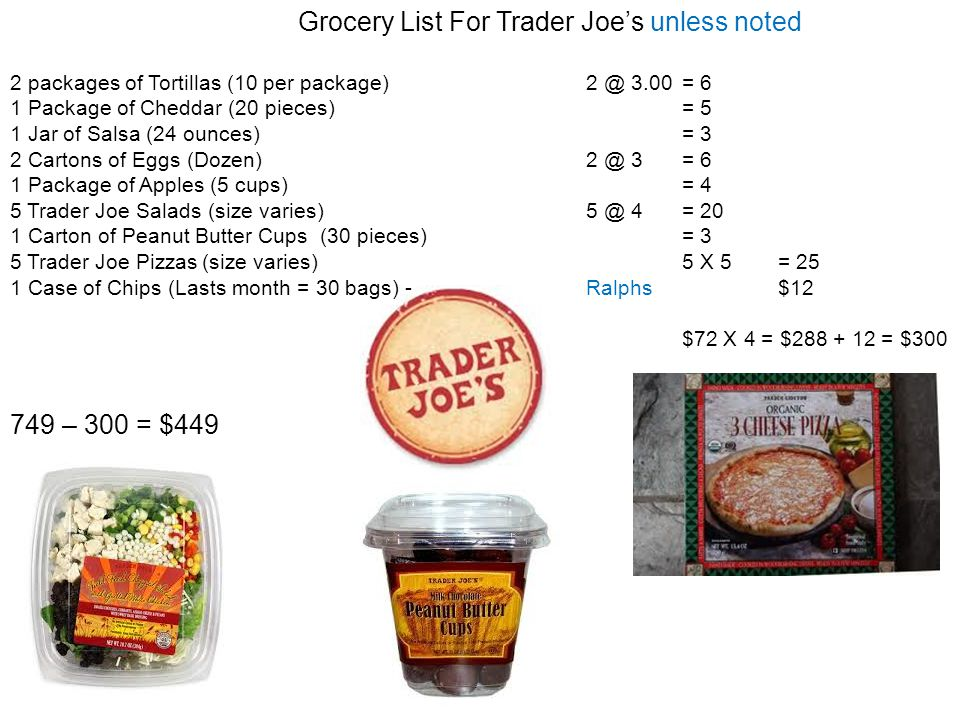 Grocery List For Trader Joe's unless noted 2 packages of Tortillas (10 per package)2 @ 3.00= 6 1 Package of Cheddar (20 pieces)= 5 1 Jar of Salsa (24