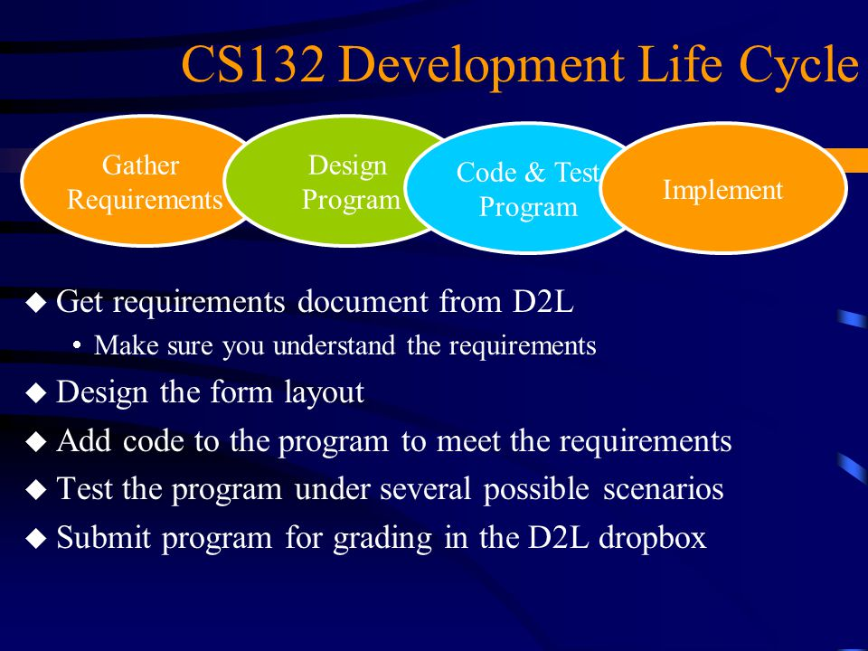 CS132 Development Life Cycle Gather Requirements Design Program Code & Test Program Implement u Get requirements document from D2L  Make sure you und