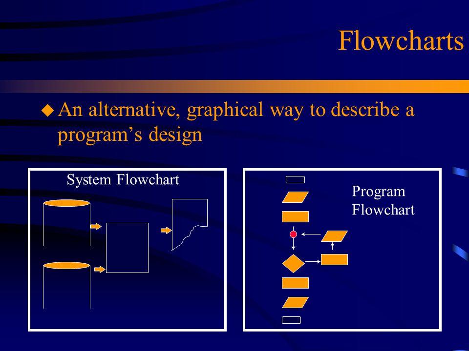 Flowcharts u An alternative, graphical way to describe a program's design System Flowchart Program Flowchart