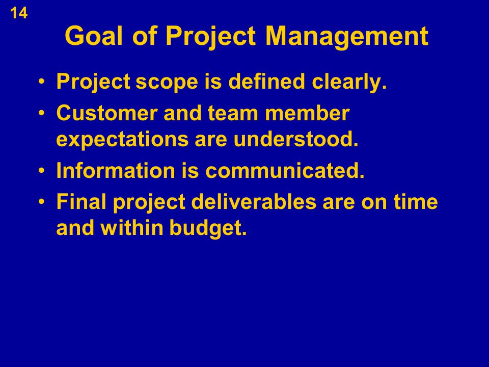 Goal of Project Management Project scope is defined clearly. Customer and team member expectations are understood. Information is communicated. Final