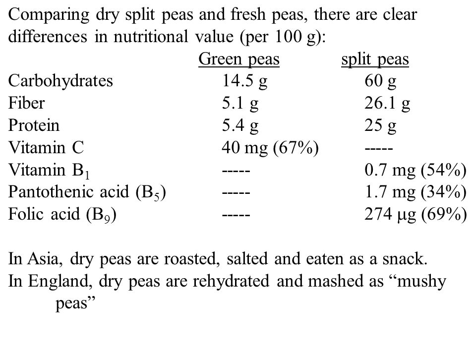 Comparing dry split peas and fresh peas, there are clear differences in nutritional value (per 100 g): Green peassplit peas Carbohydrates 14.5 g 60 g Fiber 5.1 g 26.1 g Protein 5.4 g 25 g Vitamin C 40 mg (67%) ----- Vitamin B 1 ----- 0.7 mg (54%) Pantothenic acid (B 5 ) ----- 1.7 mg (34%) Folic acid (B 9 ) ----- 274  g (69%) In Asia, dry peas are roasted, salted and eaten as a snack.
