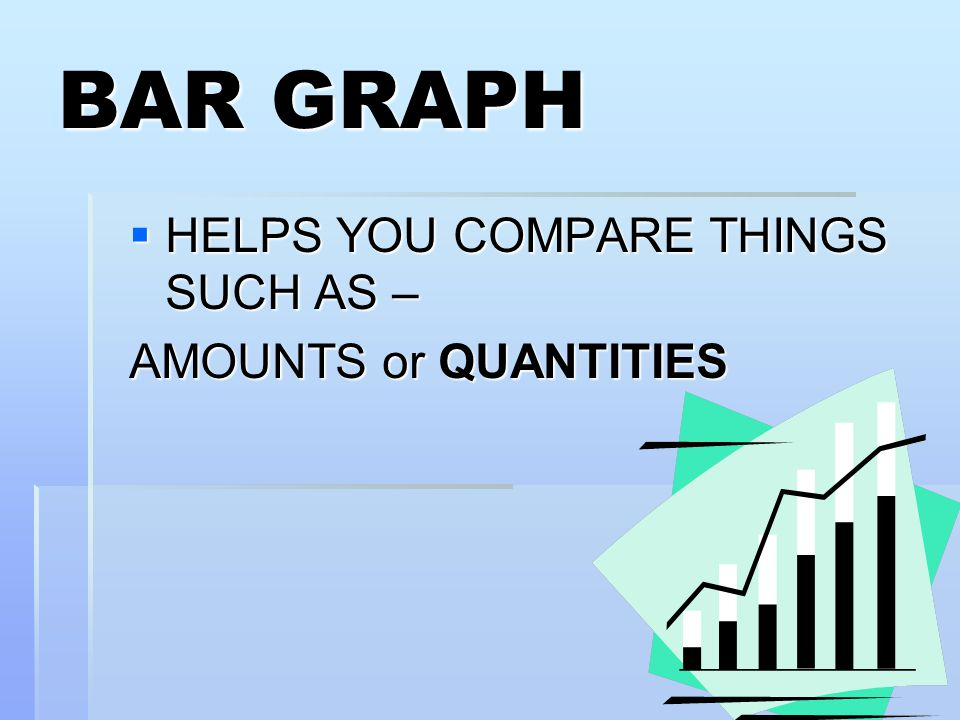 BAR GRAPH  HELPS YOU COMPARE THINGS SUCH AS – AMOUNTS or QUANTITIES