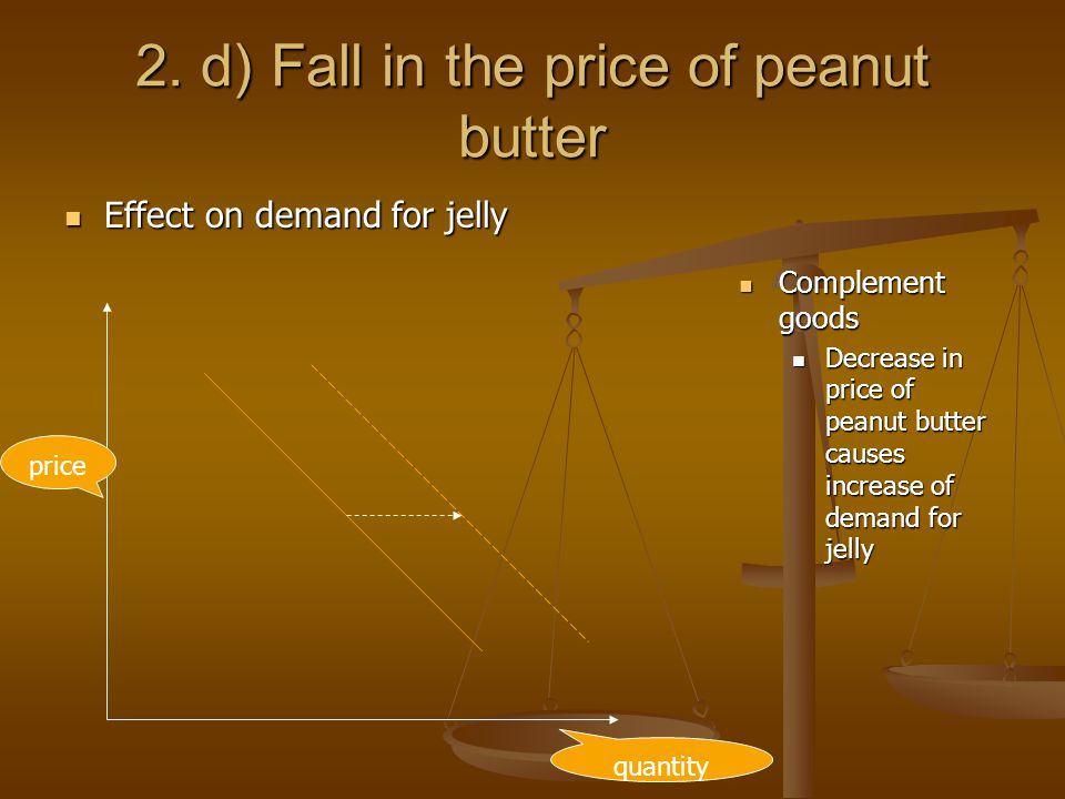 2. d) Fall in the price of peanut butter Effect on demand for jelly Effect on demand for jelly Complement goods Decrease in price of peanut butter cau
