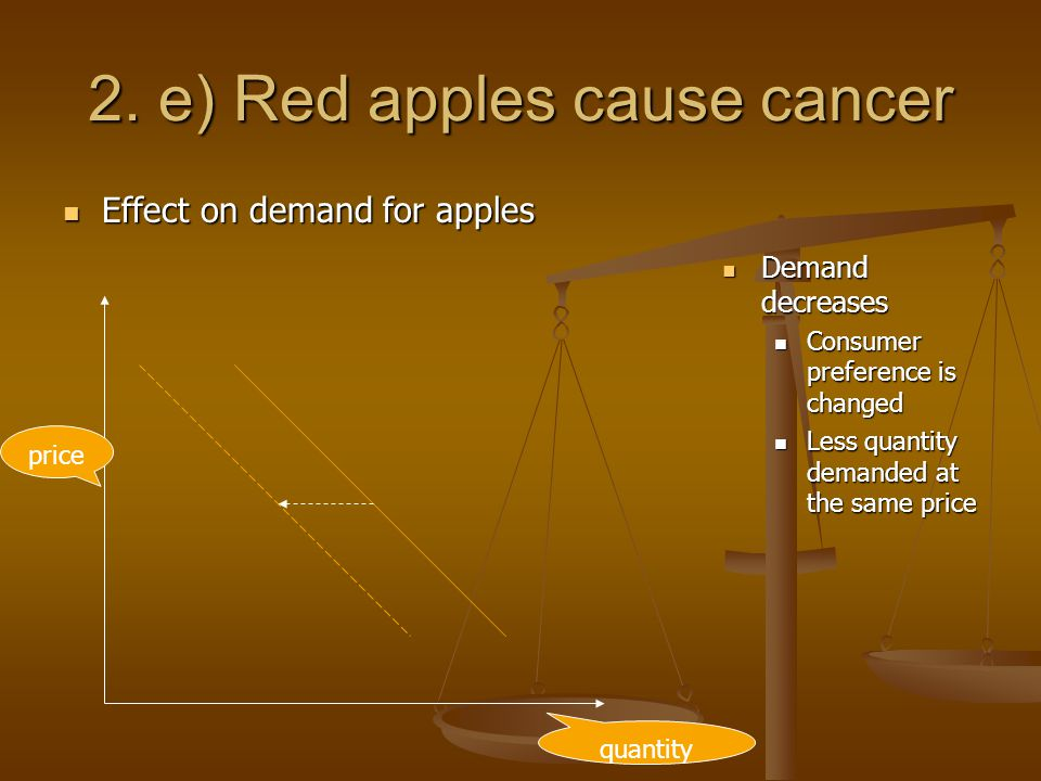 2. e) Red apples cause cancer Effect on demand for apples Effect on demand for apples Demand decreases Consumer preference is changed Less quantity de