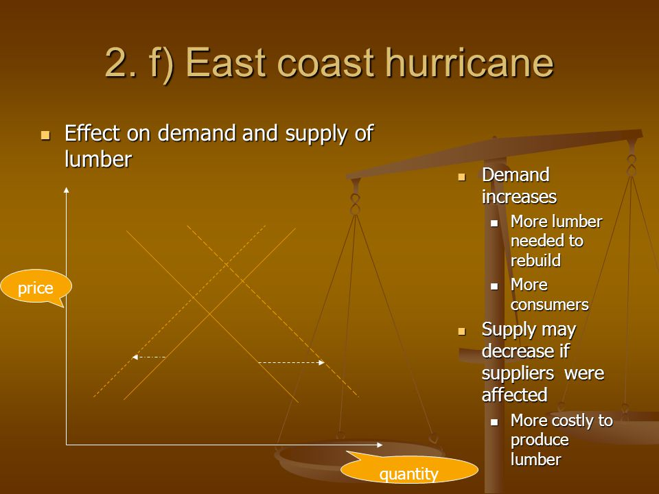 2. f) East coast hurricane Effect on demand and supply of lumber Effect on demand and supply of lumber Demand increases More lumber needed to rebuild