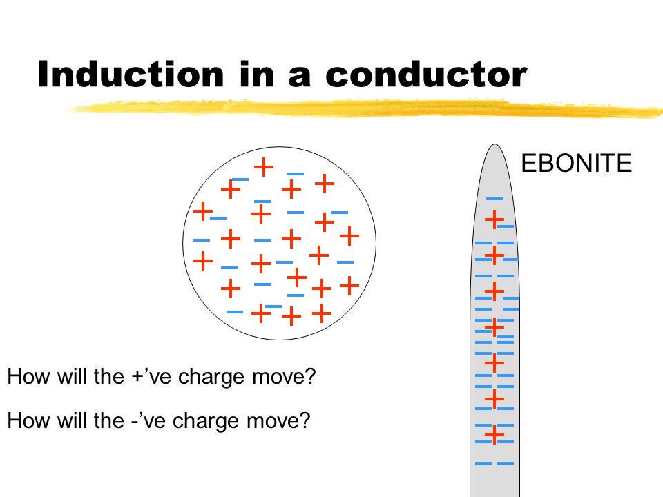 Conductivity conductors: loosely bound electrons; charge flows freely insulators: tightly bound electrons; charge hard to move