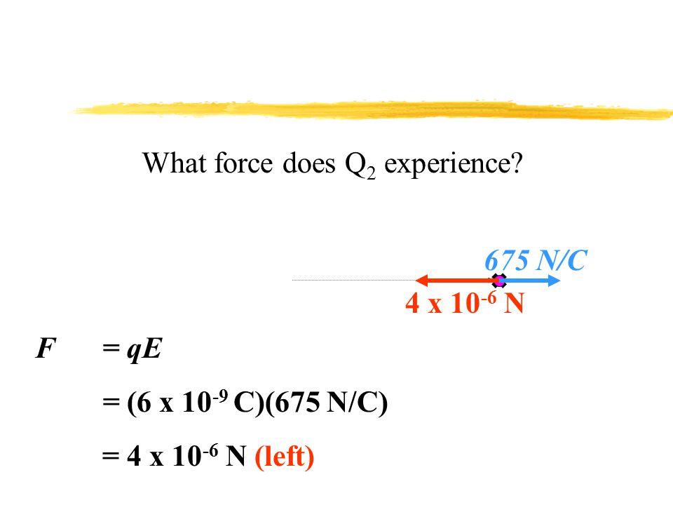 E = kq s /r 2 = (9 x 10 9 )(3 x 10 -9 ) /(0.20) 2 = 675 N/C 675 N/C Q1Q1 3 x 10 -9 C