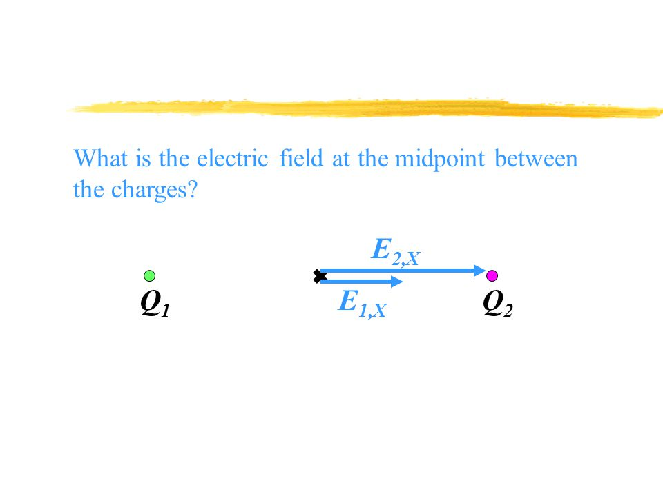 Q1Q1 Q2Q2 0.20 m What is the electric field at the midpoint between the charges.