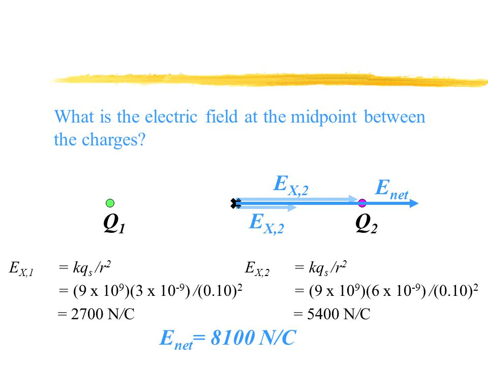 Q1Q1 Q2Q2 What is the electric field at the midpoint between the charges E 2,X E 1,X