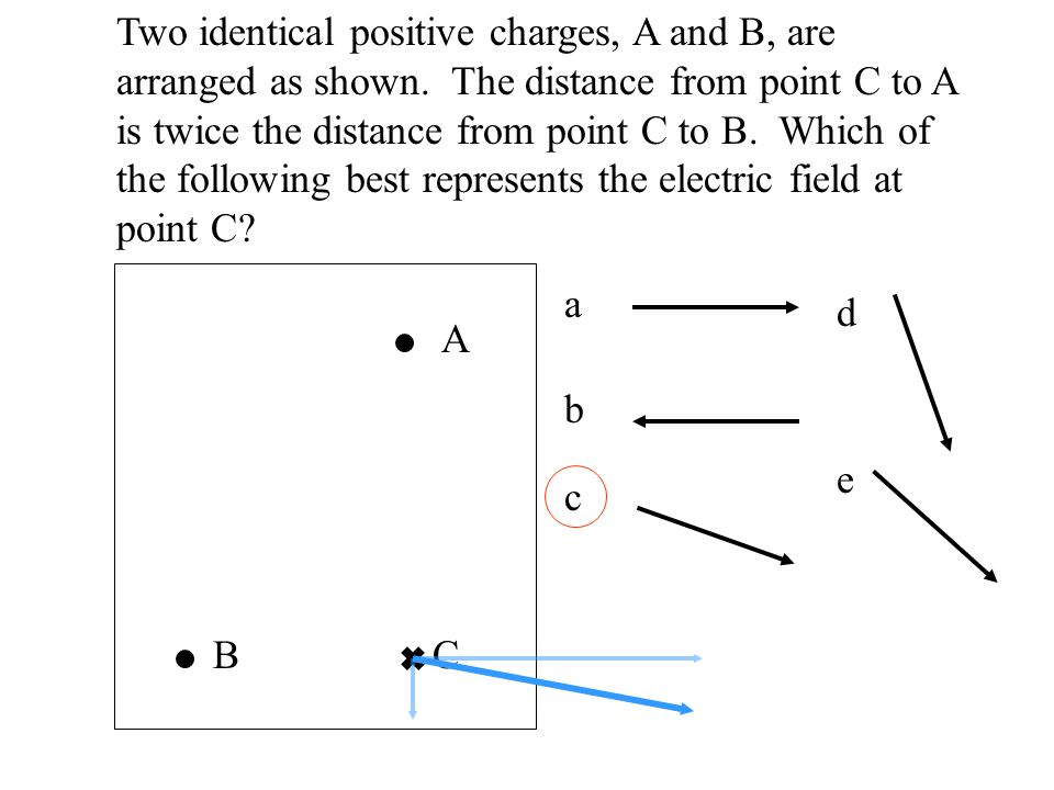 Two identical positive charges, A and B, are arranged as shown.
