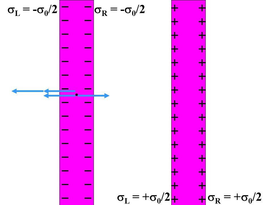  L = -  0 /2  L = +  0 /2  R = -  0 /2  R = +  0 /2 E = 0
