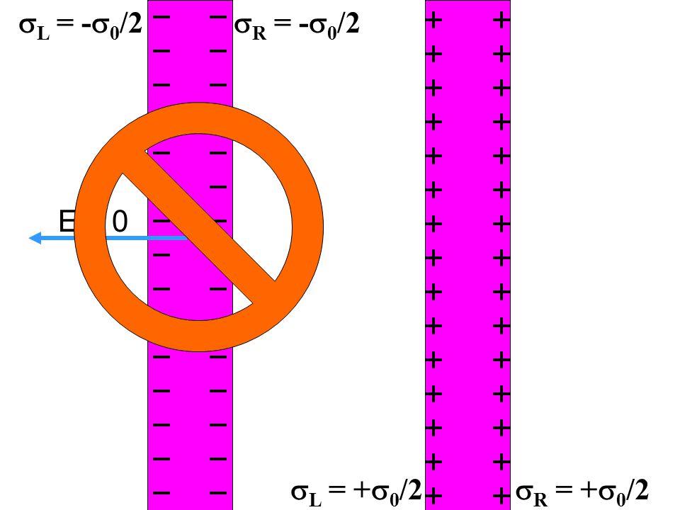  L = -  0 /2  L = +  0 /2  R = -  0 /2  R = +  0 /2